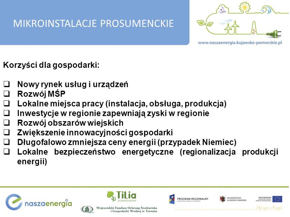 MIKROINSTALACJE PROSUMENCKIE Korzyści dla gospodarki:  Nowy rynek usług i urządzeń  Rozwój MŚP  Lokalne miejsca pracy (instalacja, obsługa, produkc