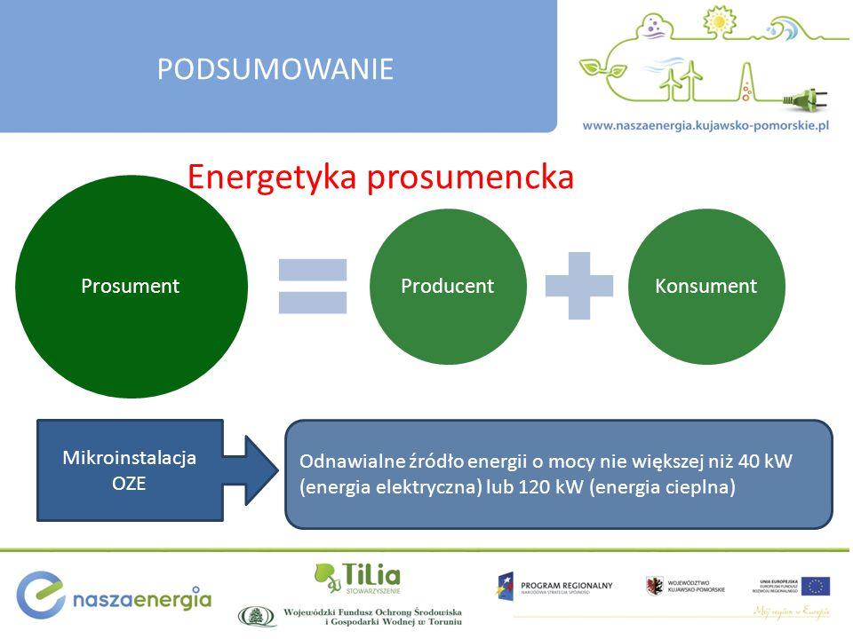 PODSUMOWANIE Energetyka prosumencka ProducentKonsument Prosument Odnawialne źródło energii o mocy nie większej niż 40 kW (energia elektryczna) lub 120