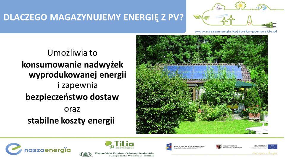 Umożliwia to konsumowanie nadwyżek wyprodukowanej energii i zapewnia bezpieczeństwo dostaw oraz stabilne koszty energii DLACZEGO MAGAZYNUJEMY ENERGIĘ