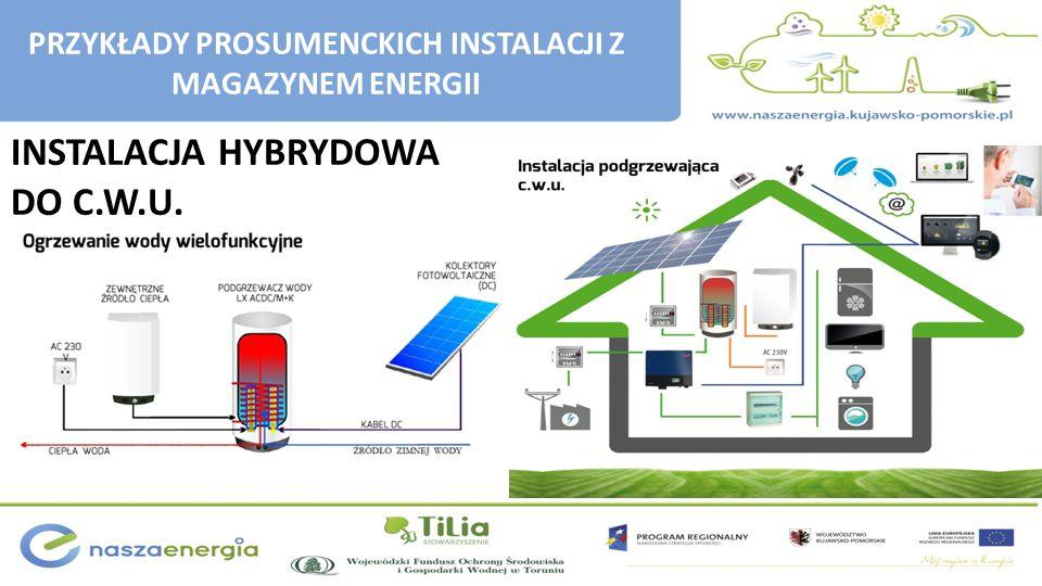 INSTALACJA HYBRYDOWA DO C.W.U. PRZYKŁADY PROSUMENCKICH INSTALACJI Z MAGAZYNEM ENERGII
