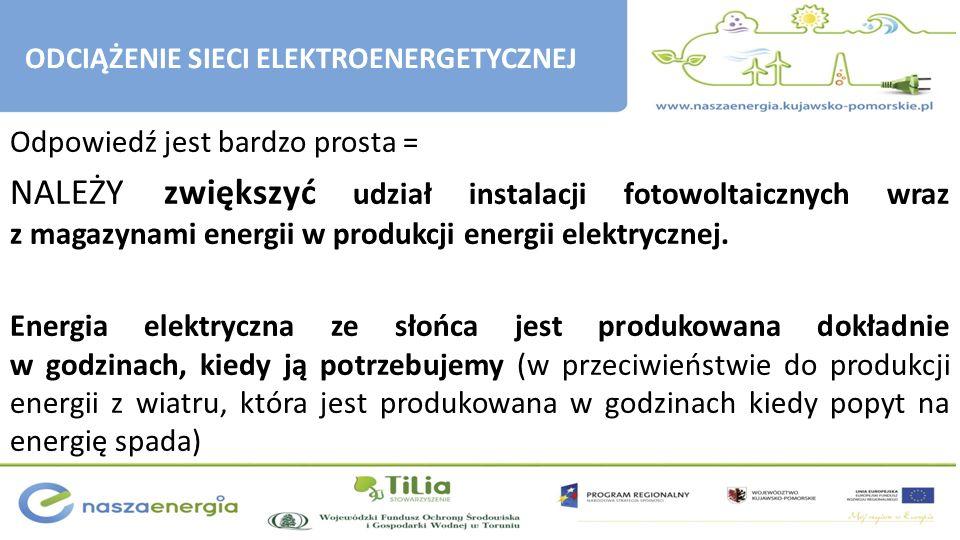 Odpowiedź jest bardzo prosta = NALEŻY zwiększyć udział instalacji fotowoltaicznych wraz z magazynami energii w produkcji energii elektrycznej. Energia