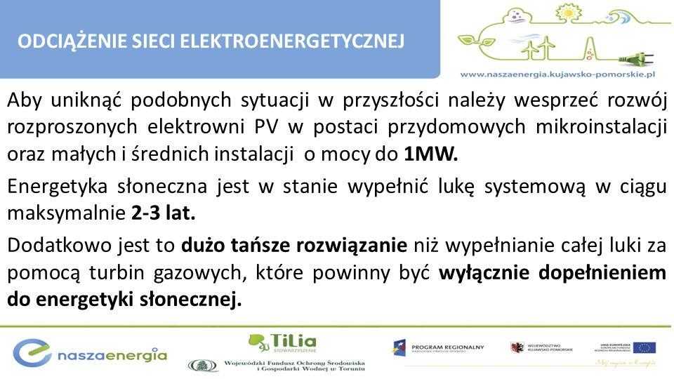 Aby uniknąć podobnych sytuacji w przyszłości należy wesprzeć rozwój rozproszonych elektrowni PV w postaci przydomowych mikroinstalacji oraz małych i ś