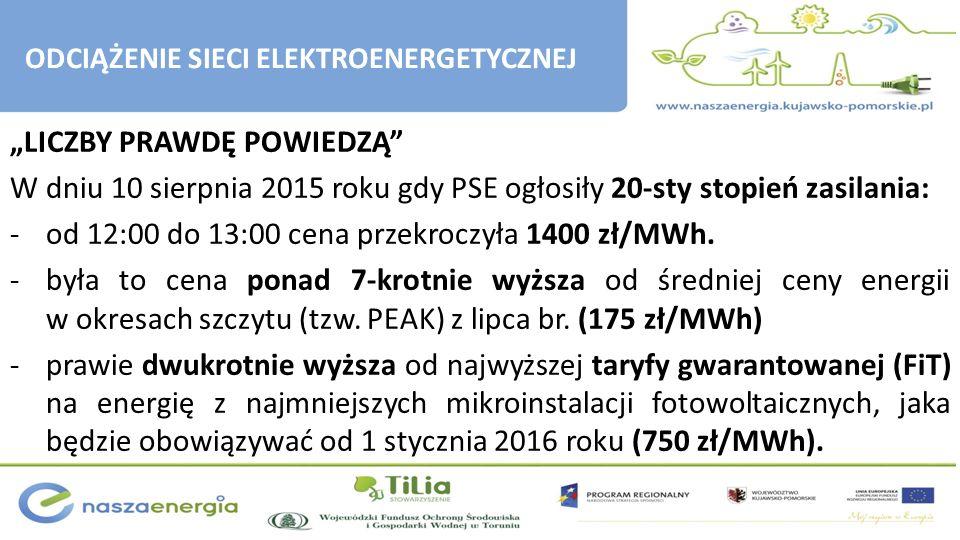 """""""LICZBY PRAWDĘ POWIEDZĄ"""" W dniu 10 sierpnia 2015 roku gdy PSE ogłosiły 20-sty stopień zasilania: -od 12:00 do 13:00 cena przekroczyła 1400 zł/MWh. -by"""