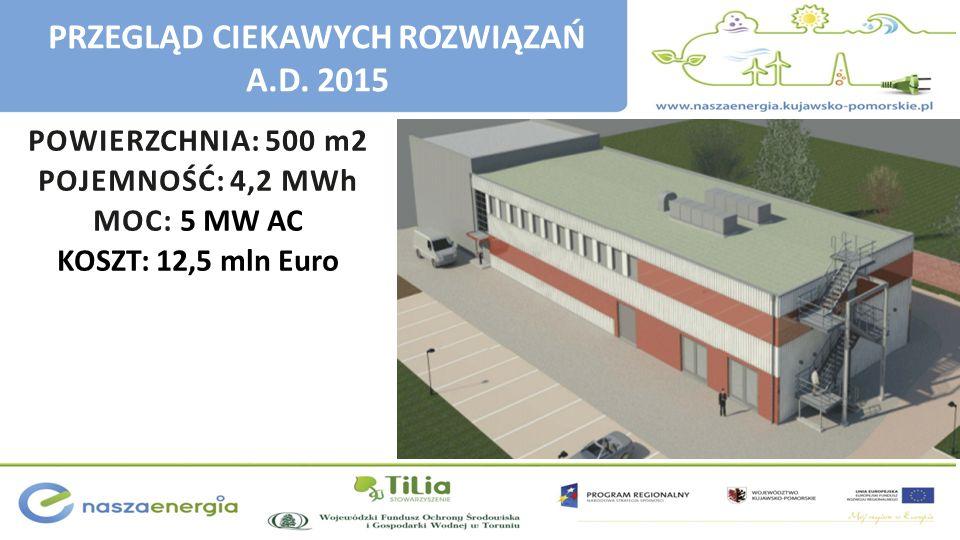 POWIERZCHNIA: 500 m2 POJEMNOŚĆ: 4,2 MWh MOC: 5 MW AC KOSZT: 12,5 mln Euro PRZEGLĄD CIEKAWYCH ROZWIĄZAŃ A.D. 2015