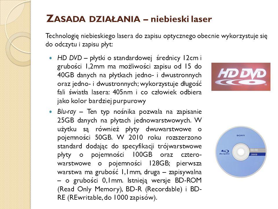 Z ASADA DZIAŁANIA – niebieski laser HD DVD – płytki o standardowej średnicy 12cm i grubości 1,2mm ma możliwości zapisu od 15 do 40GB danych na płytkac