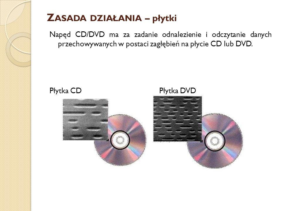 Z ASADA DZIAŁANIA – płytki Napęd CD/DVD ma za zadanie odnalezienie i odczytanie danych przechowywanych w postaci zagłębień na płycie CD lub DVD. Płytk