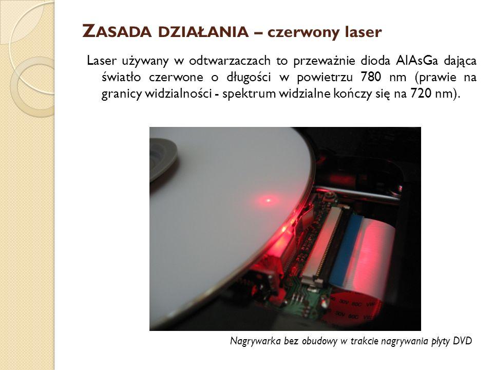 Z ASADA DZIAŁANIA – czerwony laser Laser używany w odtwarzaczach to przeważnie dioda AlAsGa dająca światło czerwone o długości w powietrzu 780 nm (pra