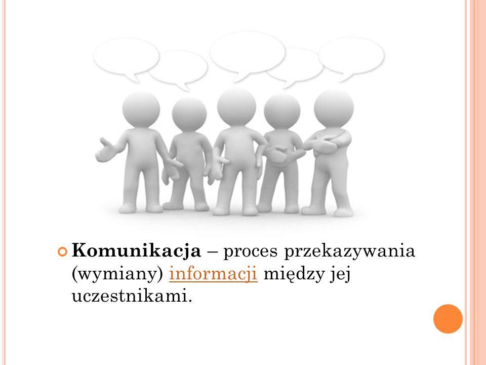Komunikacja – proces przekazywania (wymiany) informacji między jej uczestnikami.informacji
