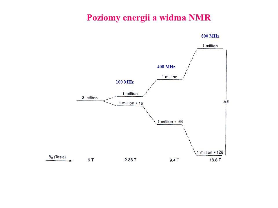 100 MHz 400 MHz 800 MHz Poziomy energii a widma NMR