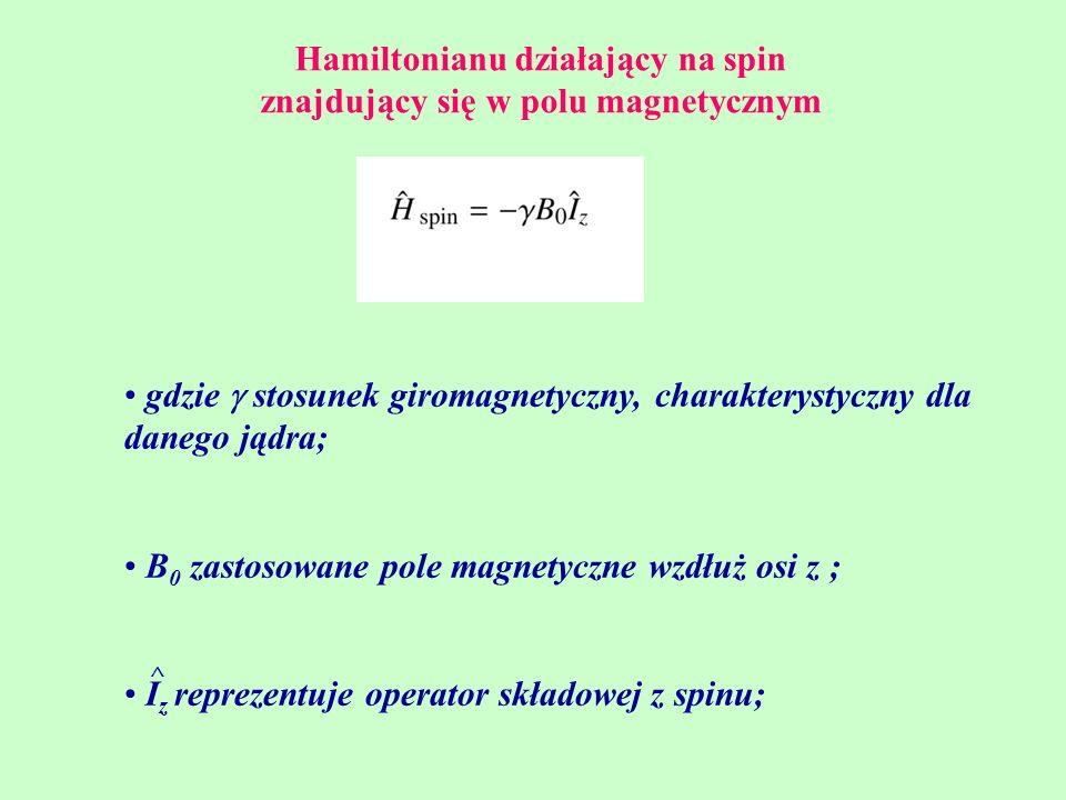 Hamiltonianu działający na spin znajdujący się w polu magnetycznym gdzie  stosunek giromagnetyczny, charakterystyczny dla danego jądra; B 0 zastosowa