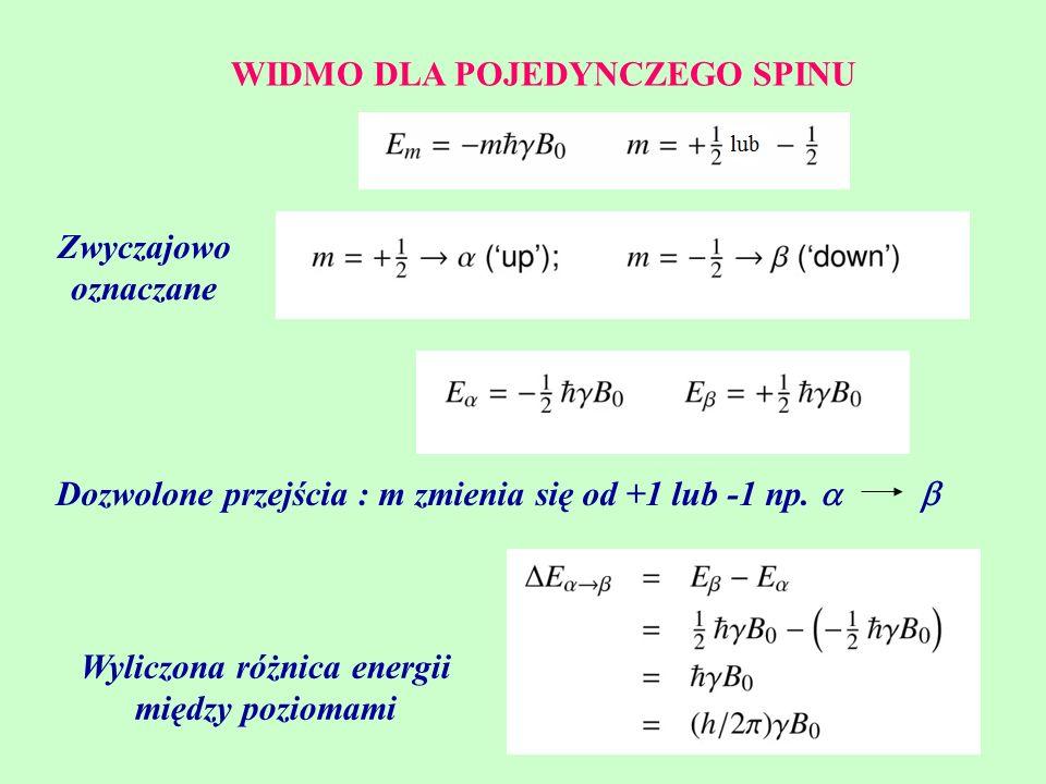 WIDMO DLA POJEDYNCZEGO SPINU Wyliczona różnica energii między poziomami Zwyczajowo oznaczane Dozwolone przejścia : m zmienia się od +1 lub -1 np. 