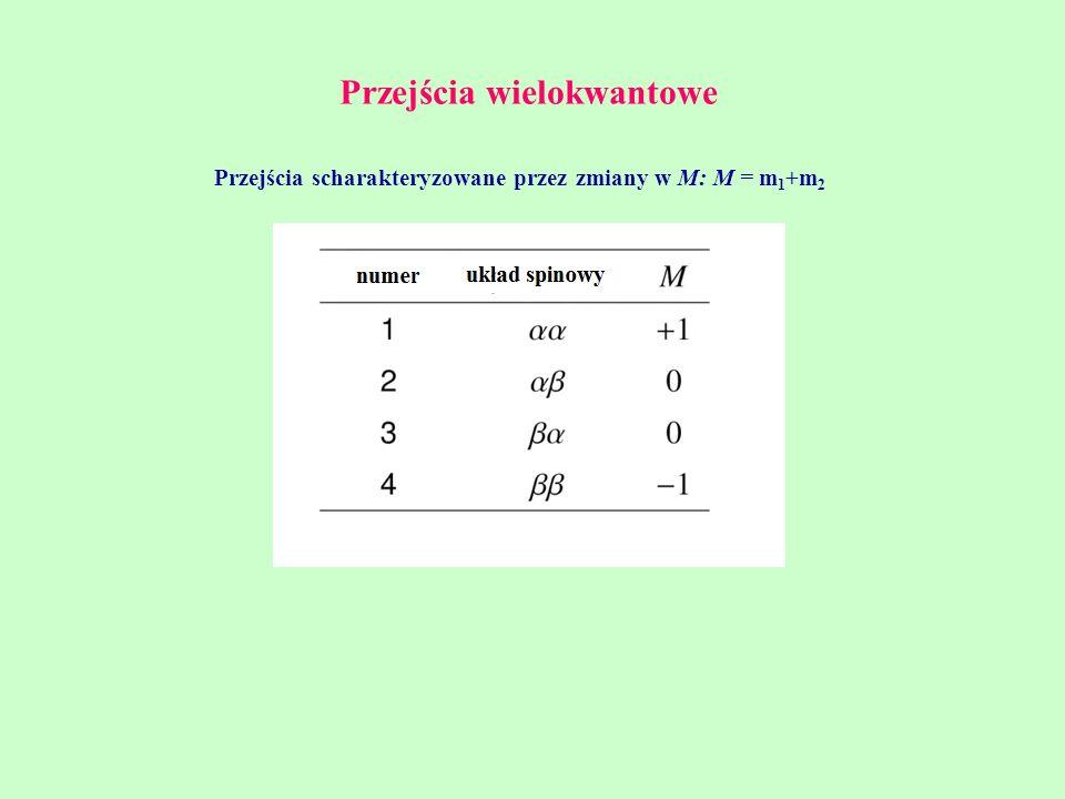 Przejścia wielokwantowe Przejścia scharakteryzowane przez zmiany w M: M = m 1 +m 2