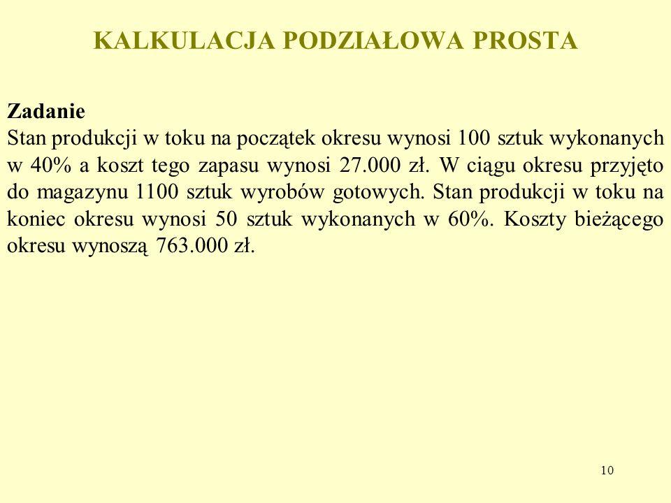10 KALKULACJA PODZIAŁOWA PROSTA Zadanie Stan produkcji w toku na początek okresu wynosi 100 sztuk wykonanych w 40% a koszt tego zapasu wynosi 27.000 zł.
