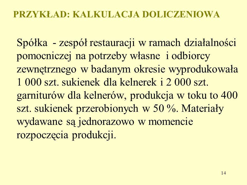 14 PRZYKŁAD: KALKULACJA DOLICZENIOWA Spółka - zespół restauracji w ramach działalności pomocniczej na potrzeby własne i odbiorcy zewnętrznego w badanym okresie wyprodukowała 1 000 szt.