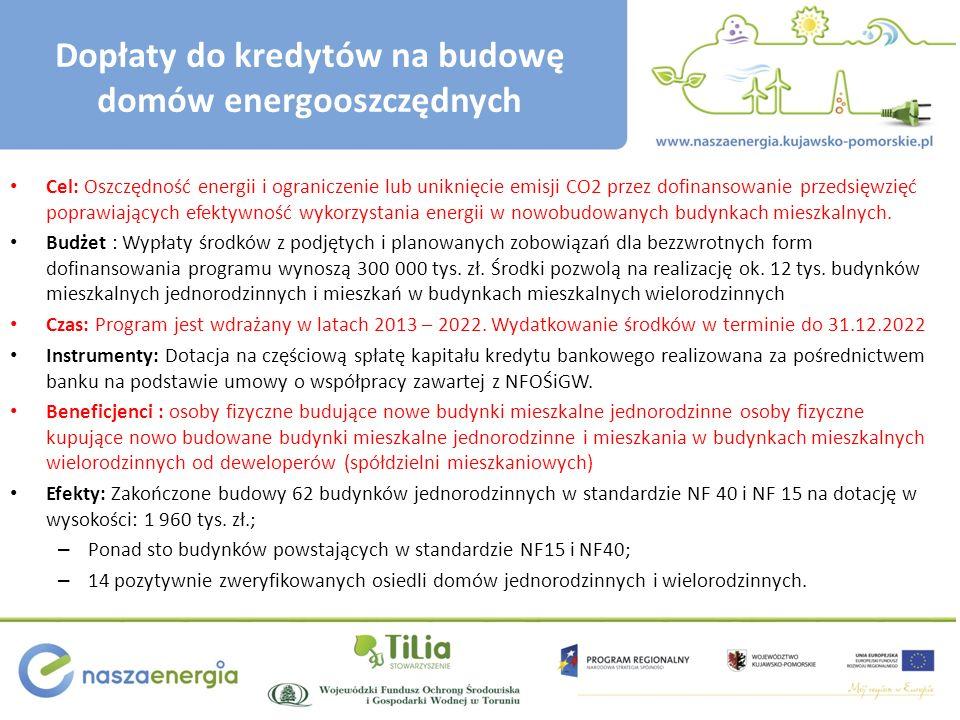 Dopłaty do kredytów na budowę domów energooszczędnych Cel: Oszczędność energii i ograniczenie lub uniknięcie emisji CO2 przez dofinansowanie przedsięwzięć poprawiających efektywność wykorzystania energii w nowobudowanych budynkach mieszkalnych.