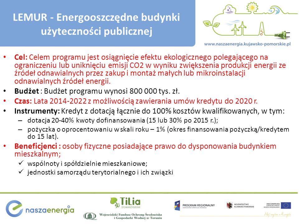 LEMUR - Energooszczędne budynki użyteczności publicznej Cel: Celem programu jest osiągnięcie efektu ekologicznego polegającego na ograniczeniu lub uniknięciu emisji CO2 w wyniku zwiększenia produkcji energii ze źródeł odnawialnych przez zakup i montaż małych lub mikroinstalacji odnawialnych źródeł energii.