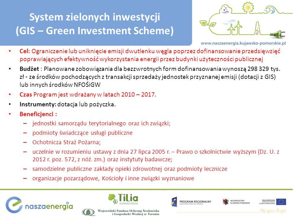 System zielonych inwestycji (GIS – Green Investment Scheme) Cel: Ograniczenie lub uniknięcie emisji dwutlenku węgla poprzez dofinansowanie przedsięwzięć poprawiających efektywność wykorzystania energii przez budynki użyteczności publicznej Budżet : Planowane zobowiązania dla bezzwrotnych form dofinansowania wynoszą 298 329 tys.