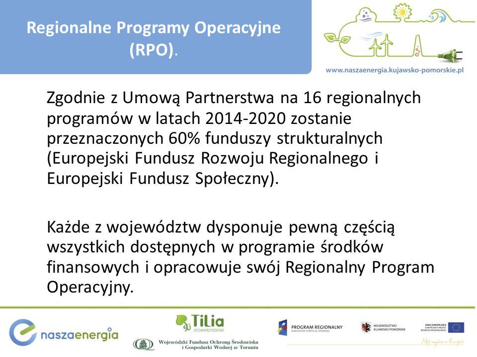 Regionalne Programy Operacyjne (RPO).