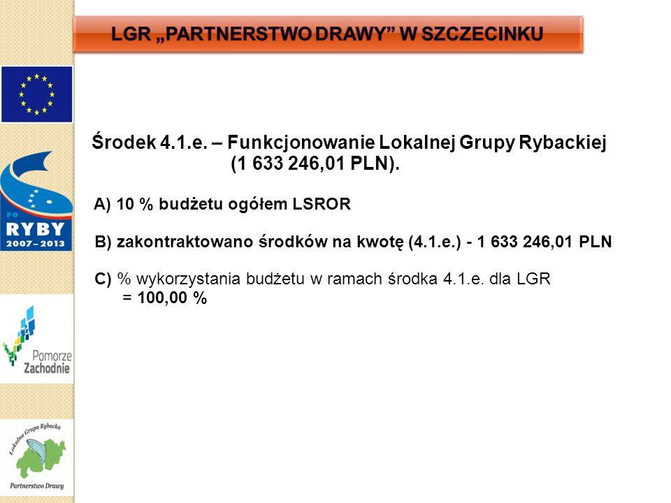 I)Środek 4.1.e. – Funkcjonowanie Lokalnej Grupy Rybackiej II) (1 633 246,01 PLN).
