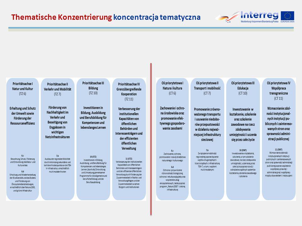 Ergebnisorientierung ukierunkowanie na wyniki Programmstrategie strategia Programu Projekt AProjekt B Projekt C Projekt D Projekt E