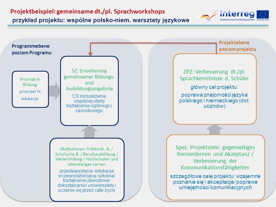 Projektbeispiel: gemeinsame dt./pl. Sprachworkshops przykład projektu: wspólne polsko-niem.