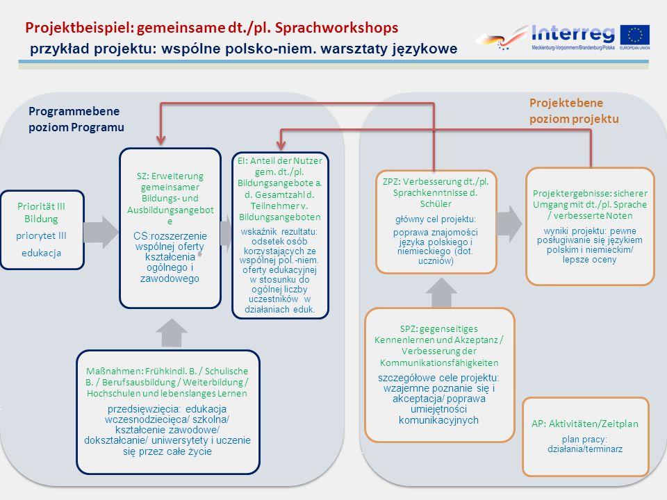 Projektbeispiel: gemeinsame dt./pl.Sprachworkshops przykład projektu: wspólne polsko-niem.