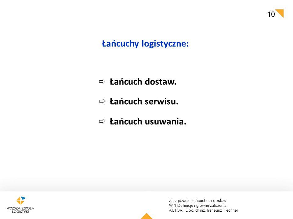 Zarządzanie łańcuchem dostaw. W 1 Definicje i główne założenia. AUTOR: Doc. dr inż. Ireneusz Fechner 10 Łańcuchy logistyczne:  Łańcuch dostaw.  Łańc