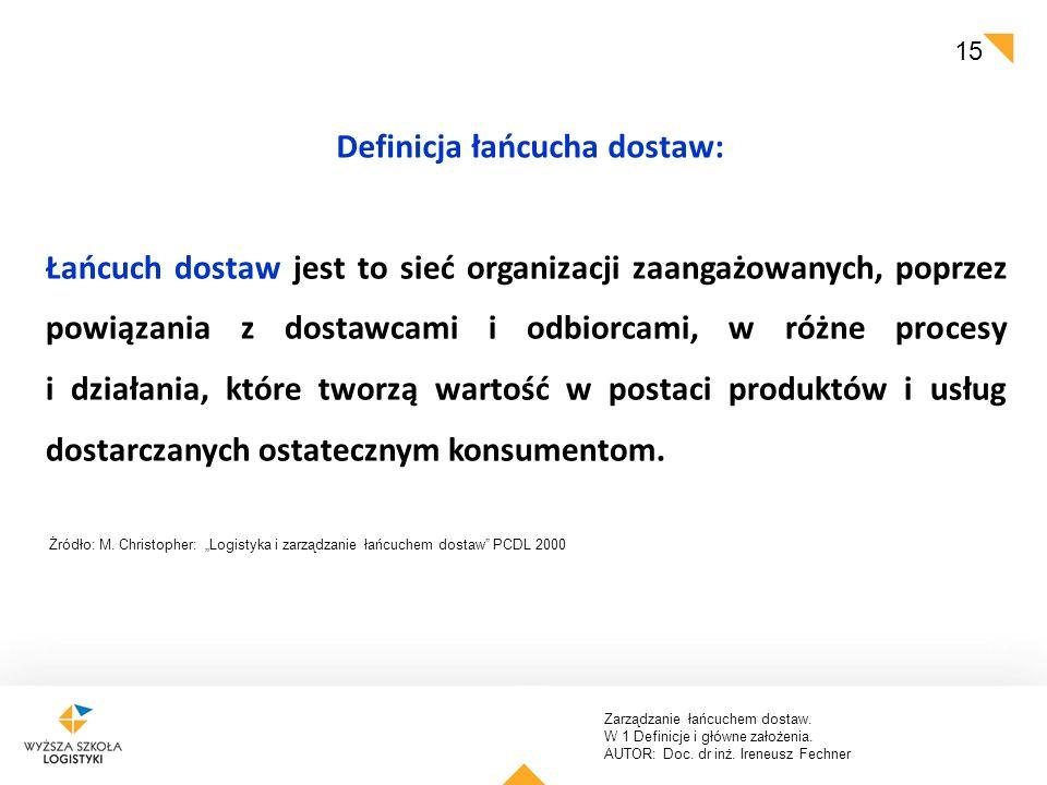 Zarządzanie łańcuchem dostaw. W 1 Definicje i główne założenia. AUTOR: Doc. dr inż. Ireneusz Fechner 15 Łańcuch dostaw jest to sieć organizacji zaanga
