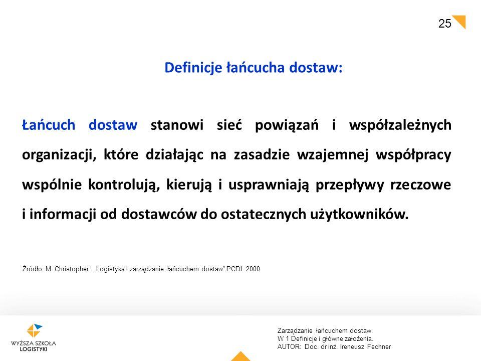 Zarządzanie łańcuchem dostaw. W 1 Definicje i główne założenia. AUTOR: Doc. dr inż. Ireneusz Fechner 25 Łańcuch dostaw stanowi sieć powiązań i współza