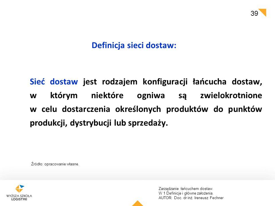 Zarządzanie łańcuchem dostaw. W 1 Definicje i główne założenia. AUTOR: Doc. dr inż. Ireneusz Fechner 39 Definicja sieci dostaw: Sieć dostaw jest rodza