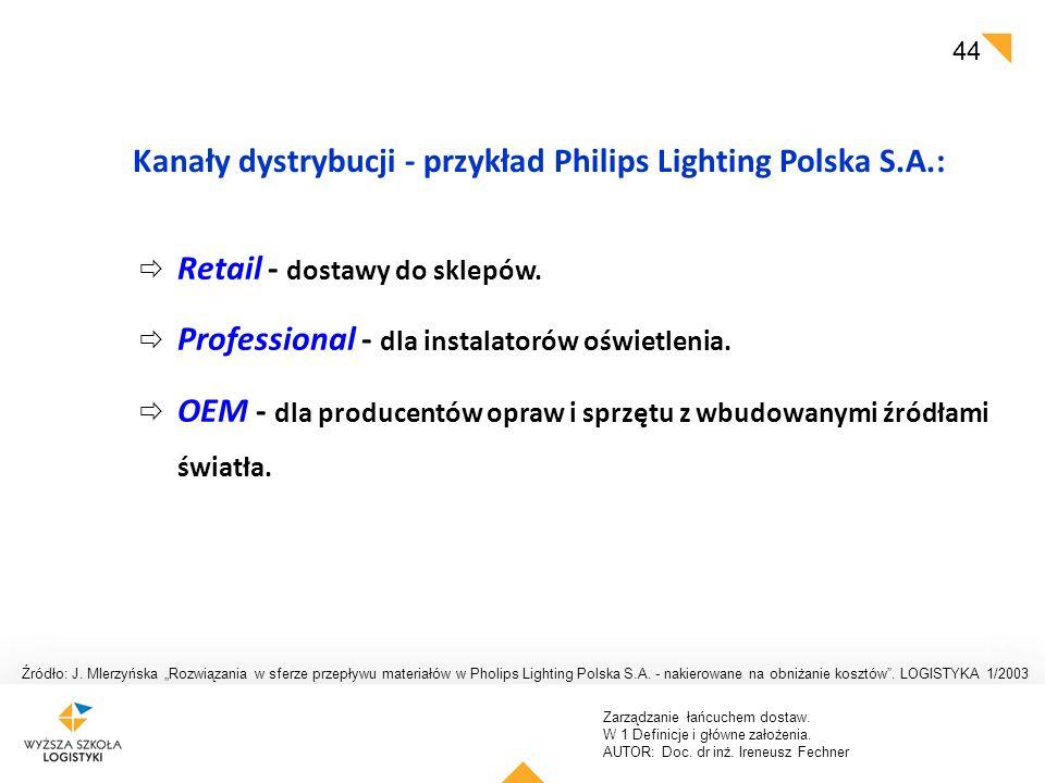 Zarządzanie łańcuchem dostaw. W 1 Definicje i główne założenia. AUTOR: Doc. dr inż. Ireneusz Fechner 44 Kanały dystrybucji - przykład Philips Lighting