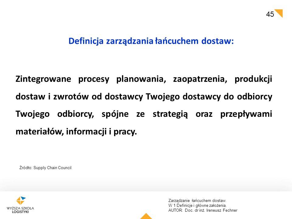 Zarządzanie łańcuchem dostaw. W 1 Definicje i główne założenia. AUTOR: Doc. dr inż. Ireneusz Fechner 45 Zintegrowane procesy planowania, zaopatrzenia,