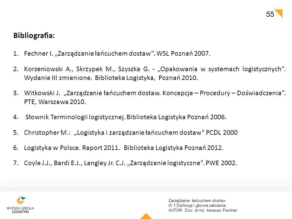 """Zarządzanie łańcuchem dostaw. W 1 Definicje i główne założenia. AUTOR: Doc. dr inż. Ireneusz Fechner 55 1.Fechner I. """"Zarządzanie łańcuchem dostaw"""". W"""