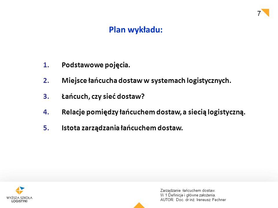 Zarządzanie łańcuchem dostaw. W 1 Definicje i główne założenia. AUTOR: Doc. dr inż. Ireneusz Fechner 7 Plan wykładu: 1.Podstawowe pojęcia. 2.Miejsce ł