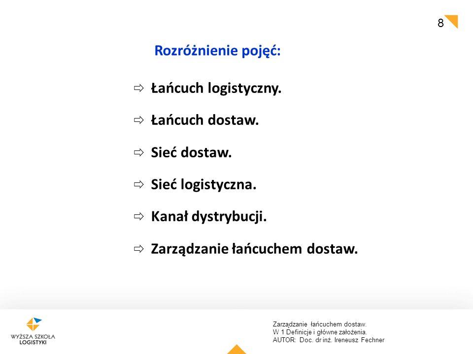 Zarządzanie łańcuchem dostaw. W 1 Definicje i główne założenia. AUTOR: Doc. dr inż. Ireneusz Fechner 8 Rozróżnienie pojęć:  Łańcuch logistyczny.  Ła