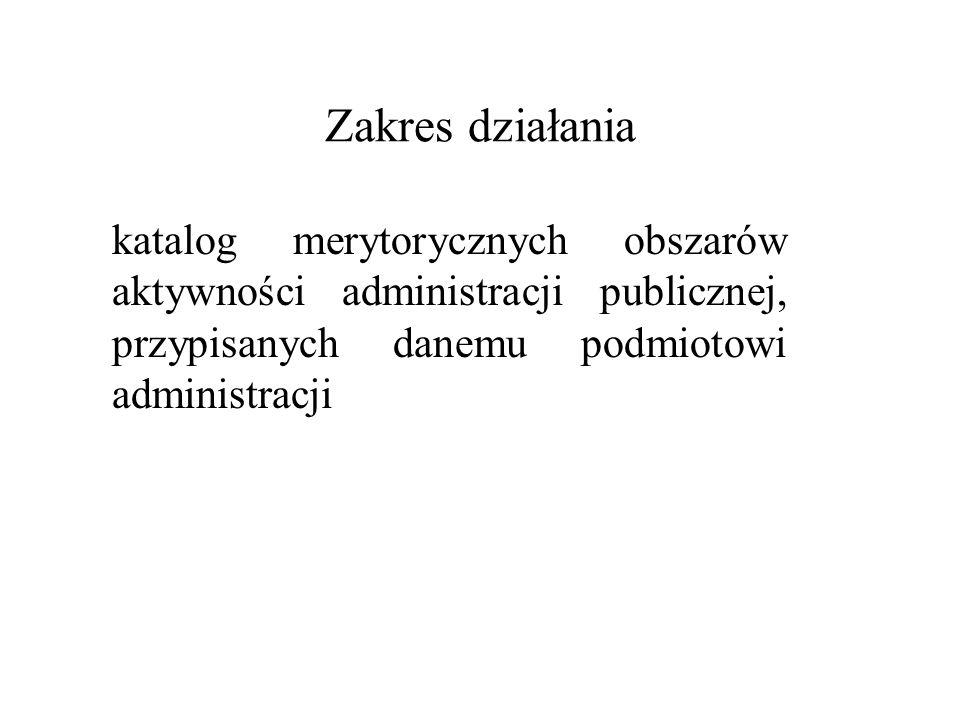 Zakres działania katalog merytorycznych obszarów aktywności administracji publicznej, przypisanych danemu podmiotowi administracji