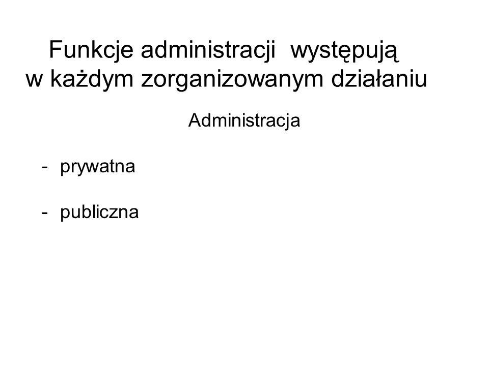 ADMINISTRACJA Działalność organizatorska i wykonawcza w odniesieniu do politycznych decyzji władzy państwowej Aparat powołany do prowadzenia działalności organizatorskiej i wykonawczej w odniesieniu do politycznych decyzji władzy państwowej