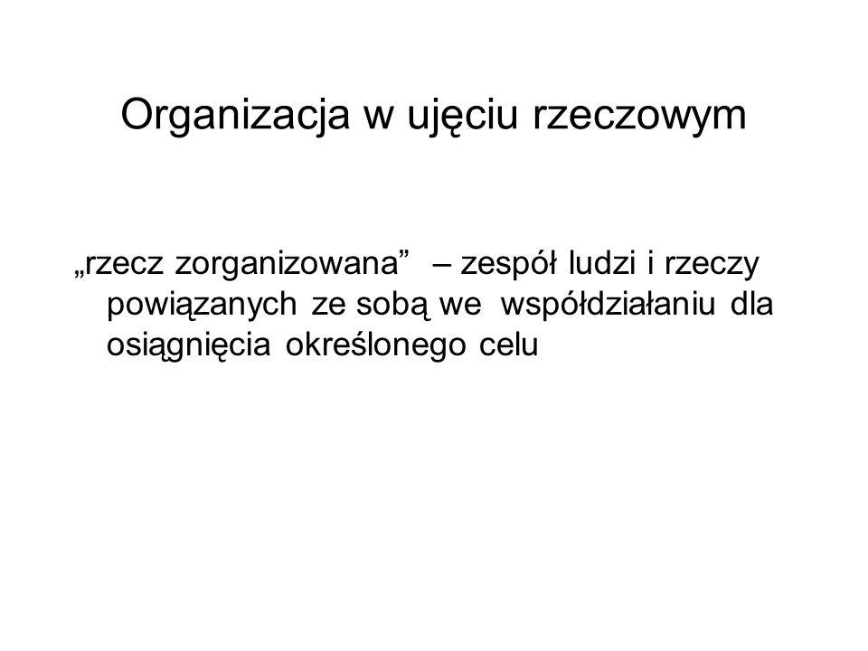 """Organizacja w ujęciu rzeczowym """"rzecz zorganizowana"""" – zespół ludzi i rzeczy powiązanych ze sobą we współdziałaniu dla osiągnięcia określonego celu"""