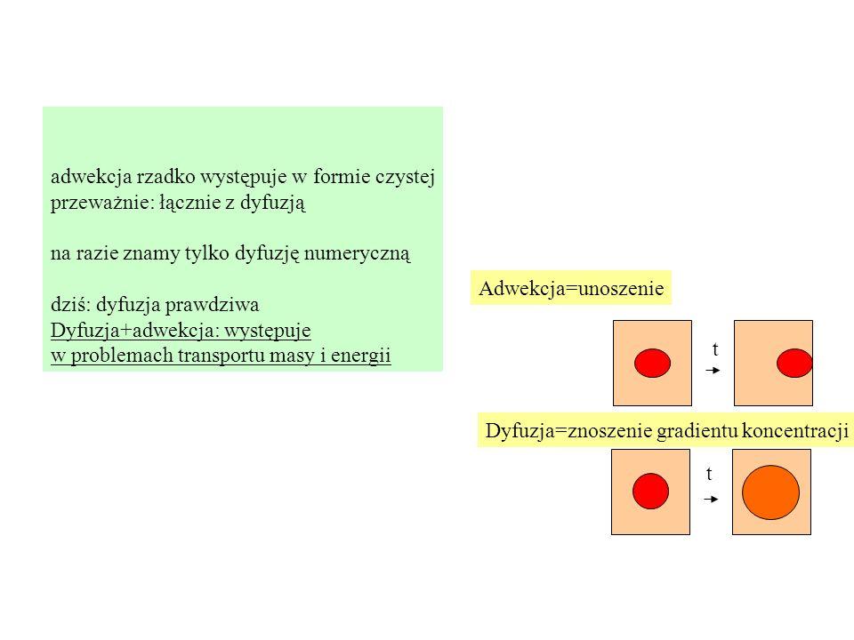 adwekcja rzadko występuje w formie czystej przeważnie: łącznie z dyfuzją na razie znamy tylko dyfuzję numeryczną dziś: dyfuzja prawdziwa Dyfuzja+adwek
