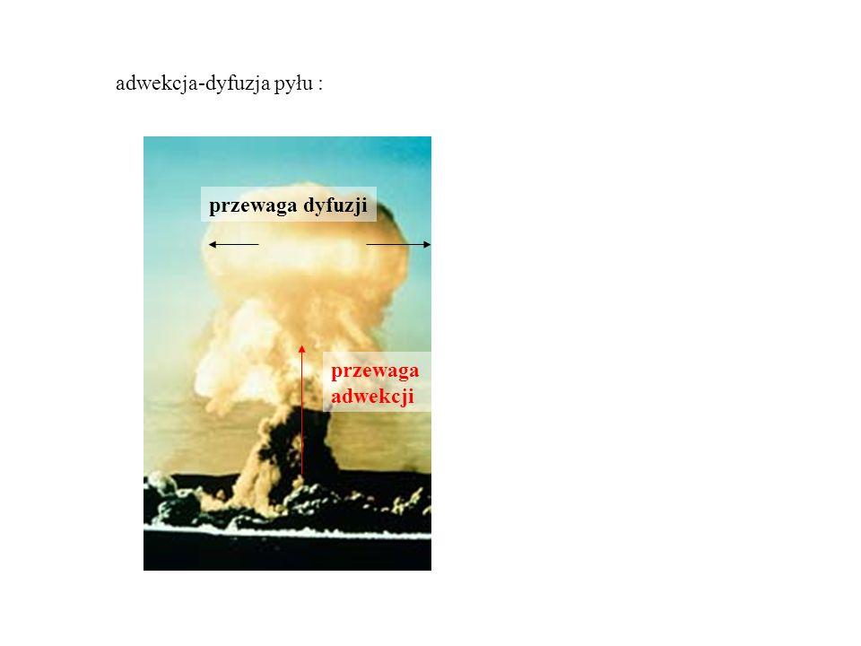 adwekcja-dyfuzja pyłu : przewaga adwekcji przewaga dyfuzji