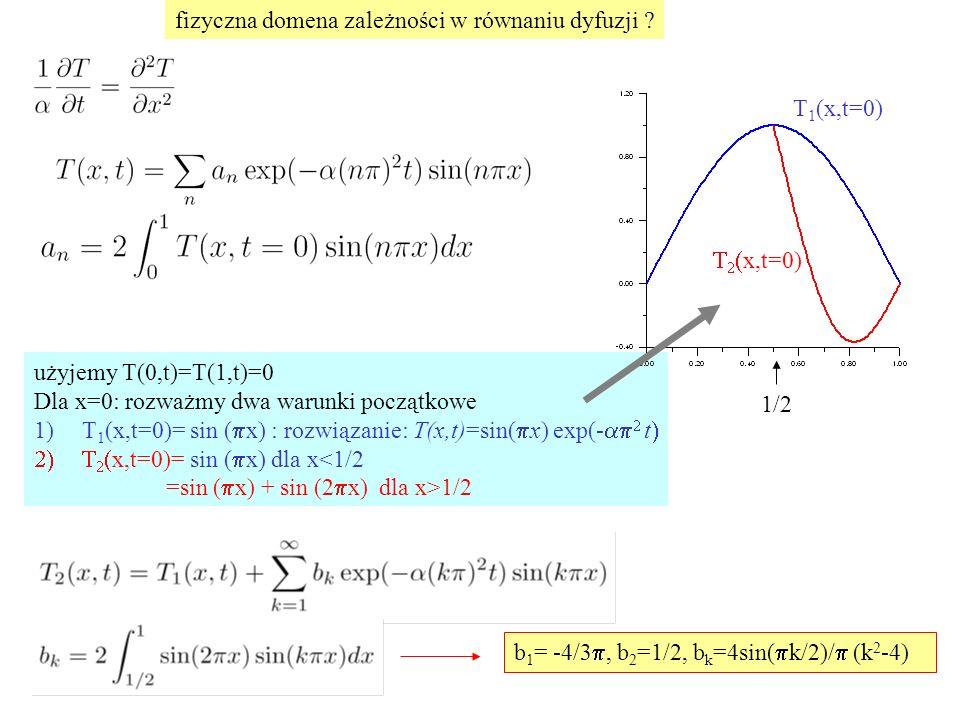 fizyczna domena zależności w równaniu dyfuzji ? użyjemy T(0,t)=T(1,t)=0 Dla x=0: rozważmy dwa warunki początkowe 1)T 1 (x,t=0)= sin (  x) : rozwiązan