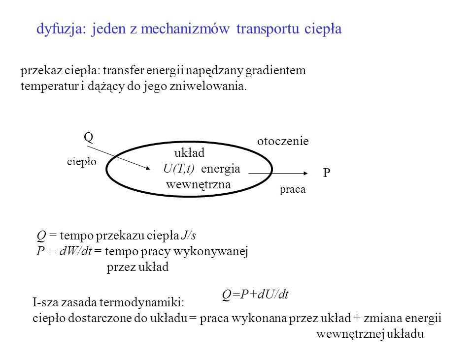 dyfuzja: jeden z mechanizmów transportu ciepła przekaz ciepła: transfer energii napędzany gradientem temperatur i dążący do jego zniwelowania. układ o