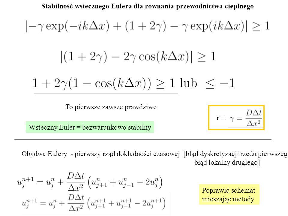 Stabilność wstecznego Eulera dla równania przewodnictwa cieplnego To pierwsze zawsze prawdziwe Obydwa Eulery - pierwszy rząd dokładności czasowej [błą