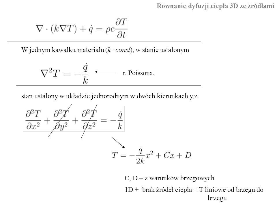 Równanie dyfuzji ciepła 3D ze źródłami W jednym kawałku materiału (k=const), w stanie ustalonym r. Poissona, stan ustalony w układzie jednorodnym w dw