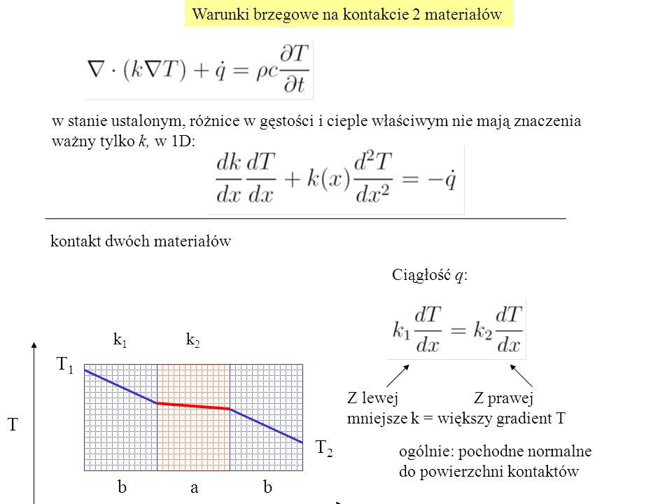 w stanie ustalonym, różnice w gęstości i cieple właściwym nie mają znaczenia ważny tylko k, w 1D: kontakt dwóch materiałów k1k1 k2k2 Ciągłość q: Z lew