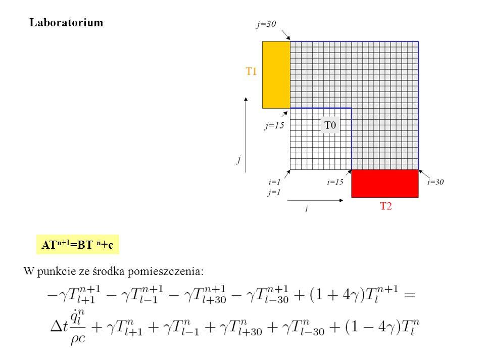 AT n+1 =BT n +c W punkcie ze środka pomieszczenia: Laboratorium