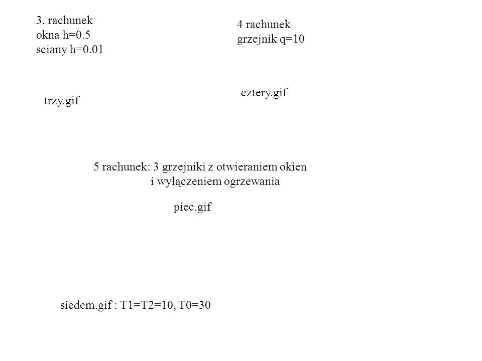 3. rachunek okna h=0.5 sciany h=0.01 trzy.gif 4 rachunek grzejnik q=10 cztery.gif 5 rachunek: 3 grzejniki z otwieraniem okien i wyłączeniem ogrzewania