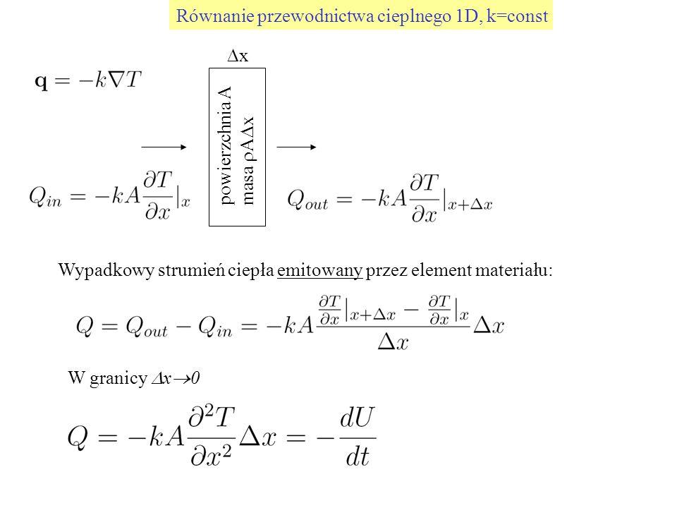 Równanie przewodnictwa cieplnego 1D, k=const xx powierzchnia A masa  A  x Wypadkowy strumień ciepła emitowany przez element materiału: W granicy 