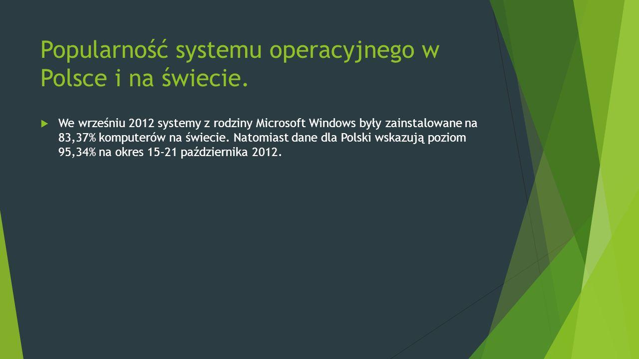 Popularność systemu operacyjnego w Polsce i na świecie.  We wrześniu 2012 systemy z rodziny Microsoft Windows były zainstalowane na 83,37% komputerów