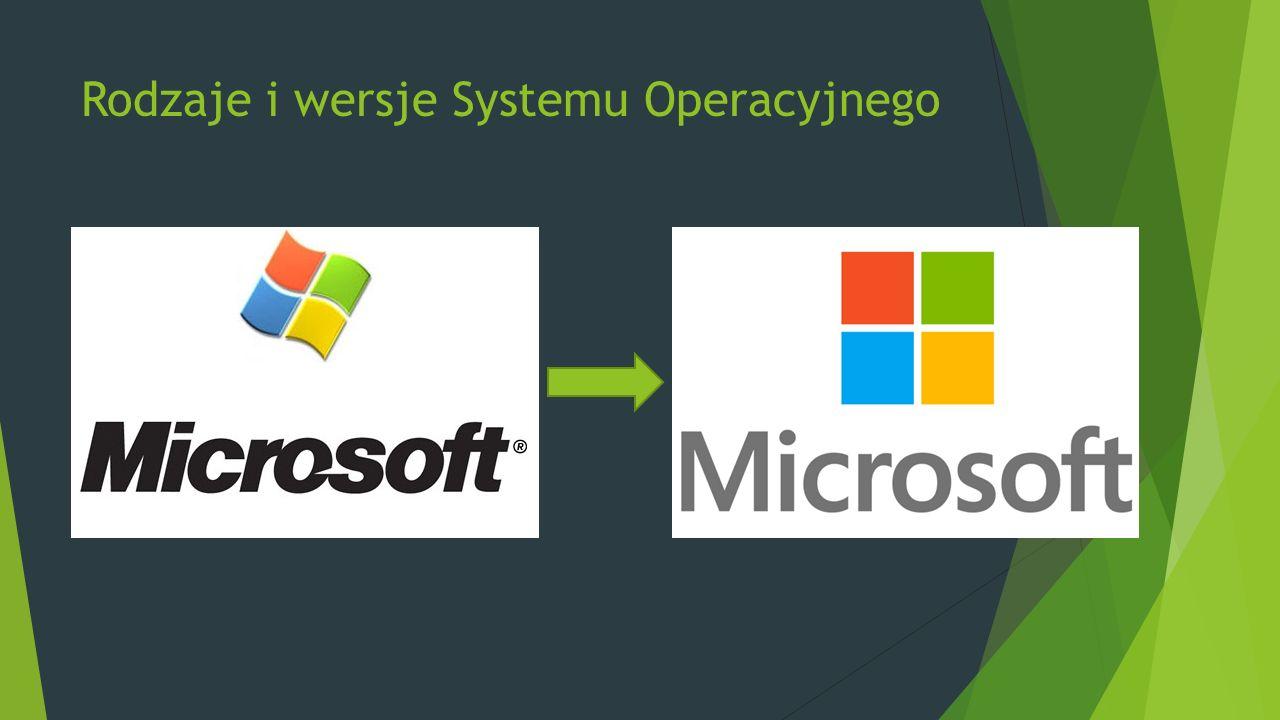 Wczesne stadium: rozszerzenie polecenia HELLO-DOS - Windows 1.x - Windows 2.x  Pierwsza wersja Windows (1.01) nie posiadała wsparcia technicznego  Windows 1.0 – 3.0 często uznawano za front-end dla systemu operacyjnego MS-DOS – nakładkę interfejs graficzny użytkownika (GUI)